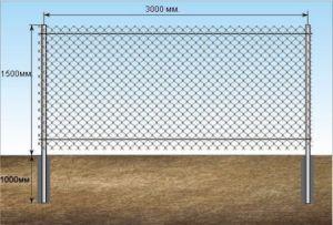 Основы выбора зеленой ПВХ сетки для забора и способы монтажа